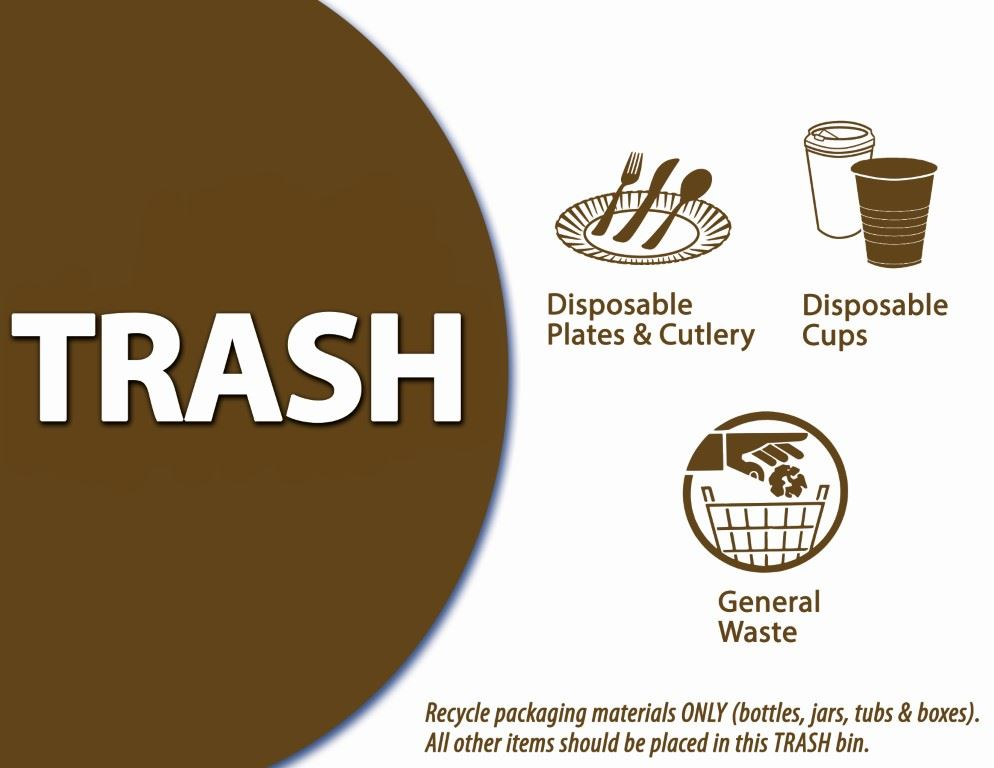 Trash (excluding food waste) Poster